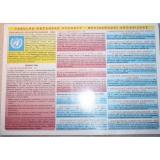 Tabulka občanské výchovy - Mezinárodní organizace